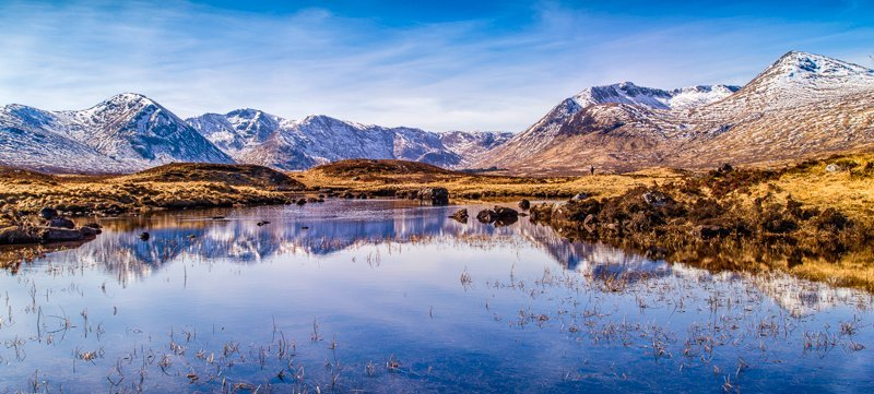 Mountains and Lochs of the Scottish Highlands