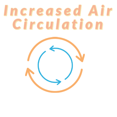 Increased air ciculation